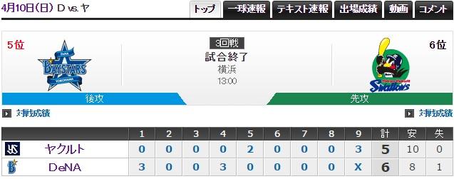 4月10日横浜DeNAベイスターズ対東京ヤクルトスワローズの結果