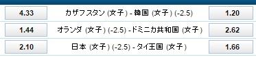 セットハンデキャップ:日本女子バレーオリンピック最終予選
