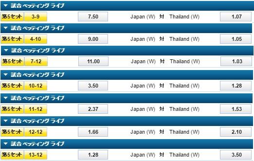 日本対タイ 女子バレーオリンピック最終予選