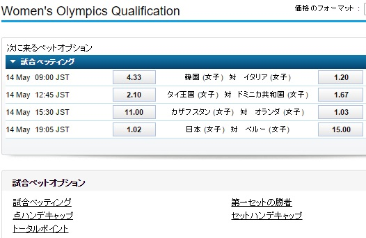 5月14日バレーボール女子日本代表:オリンピック最終予選のオッズは?!