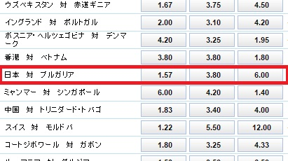 キリンカップ2016日本対ブルガリア:ブックメーカーオッズ