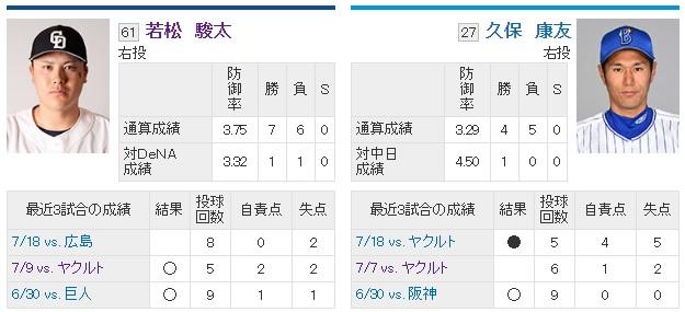 中日VS横浜DeNA