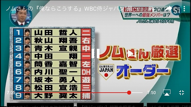 WBC2017・野村克也氏の理想オーダー