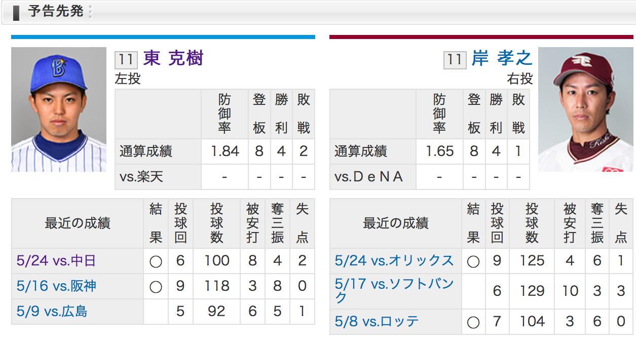 横浜DeNA東VS楽天岸