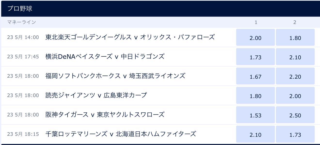 横浜DeNA東VS中日柳勝利予想オッズ