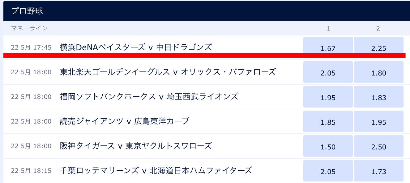 横浜DeNAベイスターズ飯塚VS中日ドラゴンズ山井