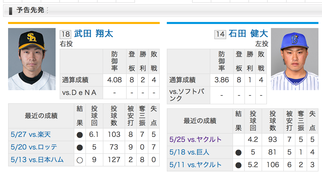 ソフトバンクホークス武田VS横浜DeNA石田