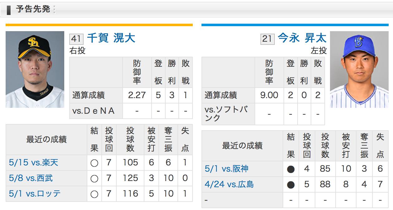 横浜DeNA今永VS福岡ソフトバンク千賀