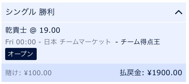 乾貴士日本チーム得点王