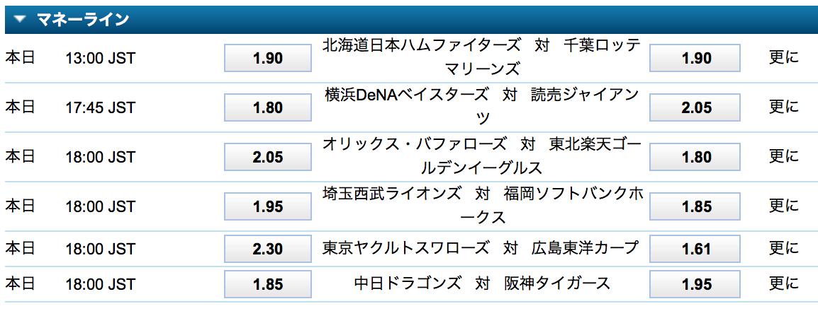 プロ野球オッズ:横浜DeNAVS読売ジャイアンツ