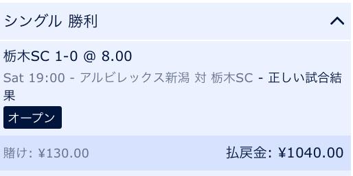 栃木SCの勝利に予想:ウィリアムヒルJ2
