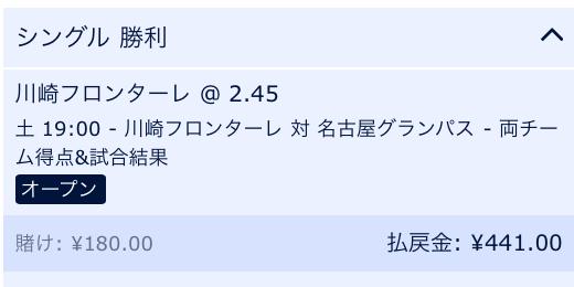 川崎フロンターレの勝利に予想
