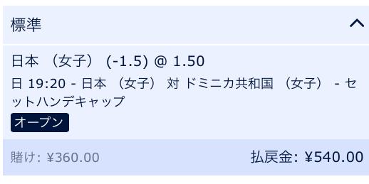 日本の勝利・ドミニカ戦予想