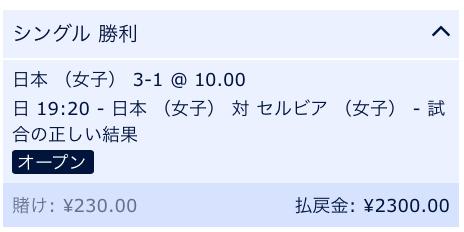 日本が3-1でセルビアに勝利すると予想:2018世界バレー女子3次ラウンド