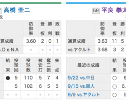 横浜DeNA平良VS東京ヤクルト高橋