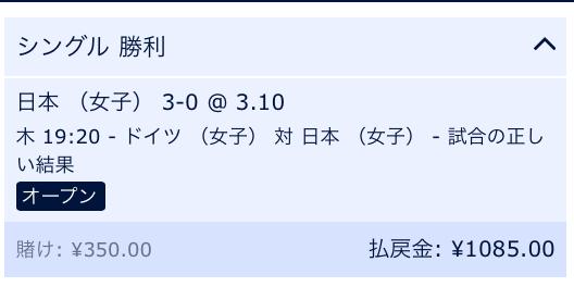 日本の勝利・日本VSドイツ!2018世界女子バレー1次ラウンド予想