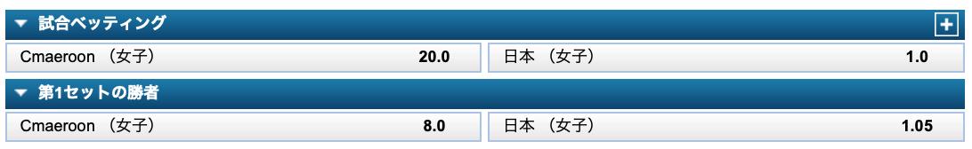 バレーボール女子W杯・日本対カメルーン