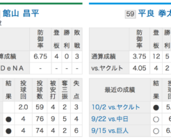 東京ヤクルト館山VS横浜DeNA平良