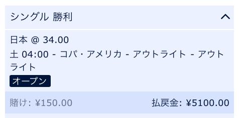コパ・アメリカ優勝予想・日本の優勝