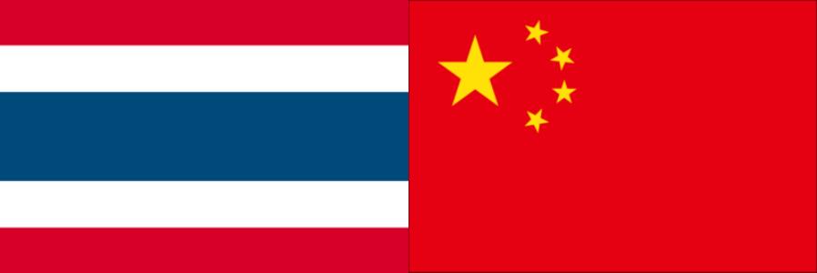 タイVS中国・アジアカップ2019・決勝トーナメント1回戦・ラウンド16