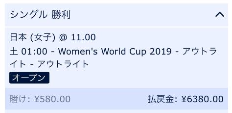 FIFA女子W杯優勝予想・日本なでしこジャパンの優勝
