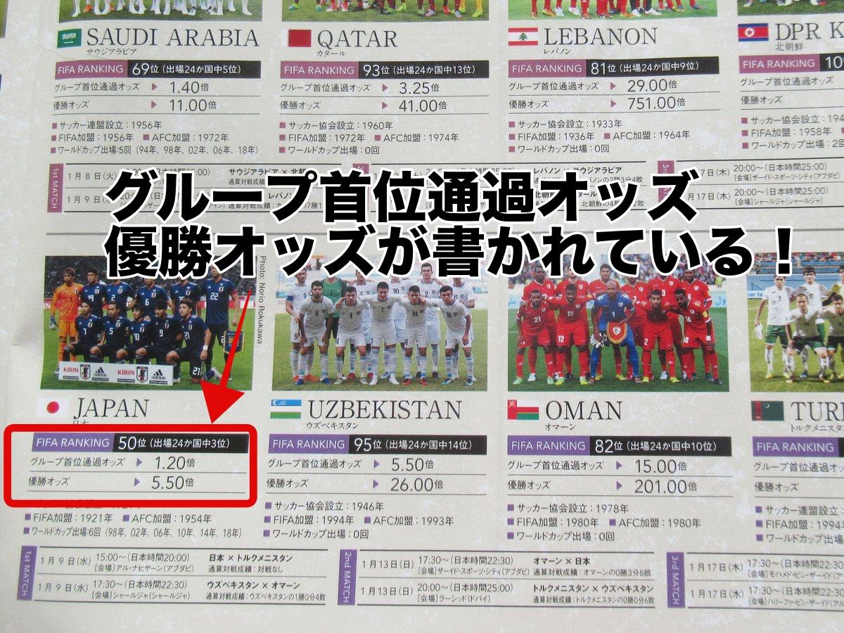 オッズ・アジアカップ・本・雑誌