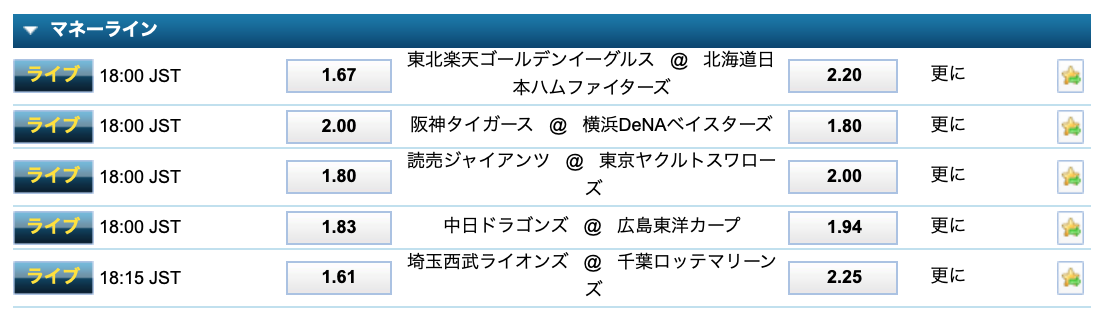 2019年4月23日・プロ野球試合予想オッズ