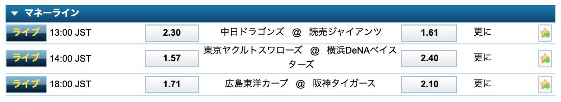2019年4月30日・プロ野球勝敗予想オッズ