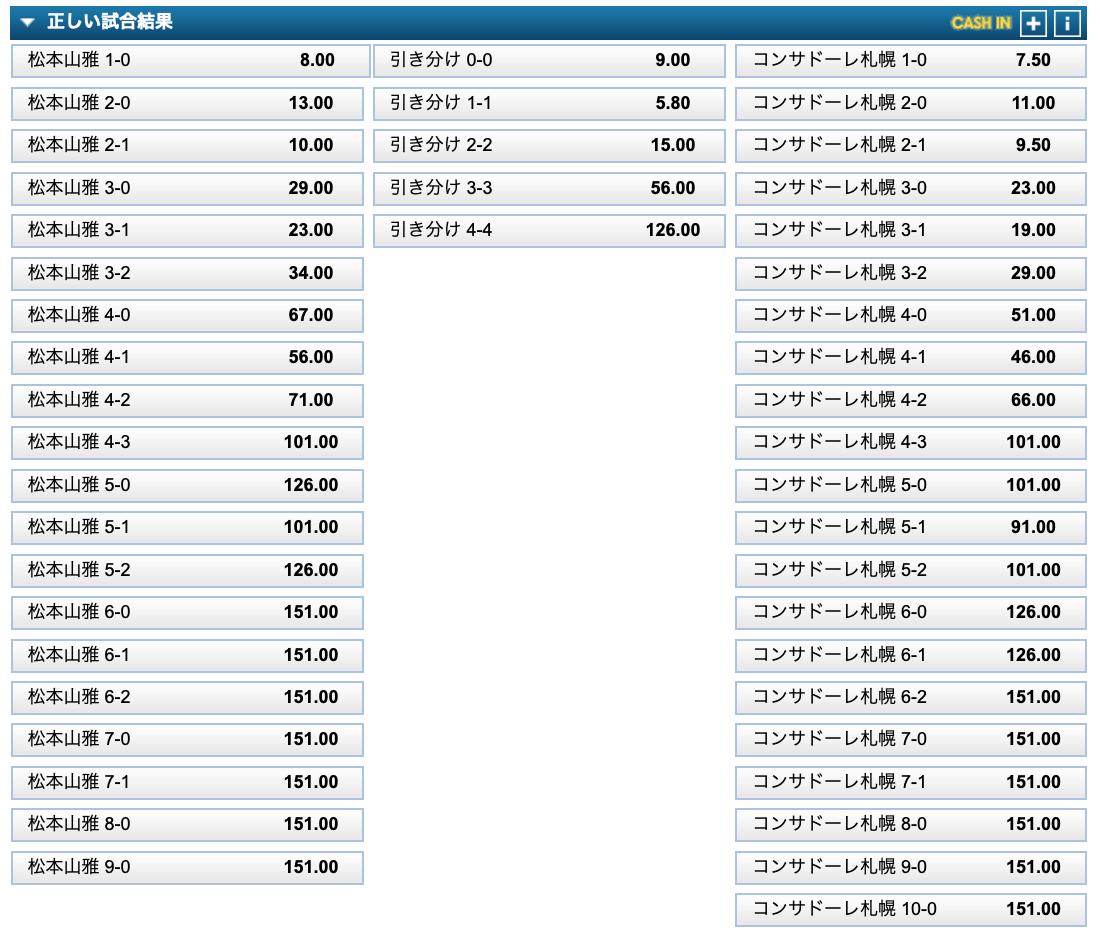 2019年Jリーグ第11節・松本山雅VSコンサドーレ札幌