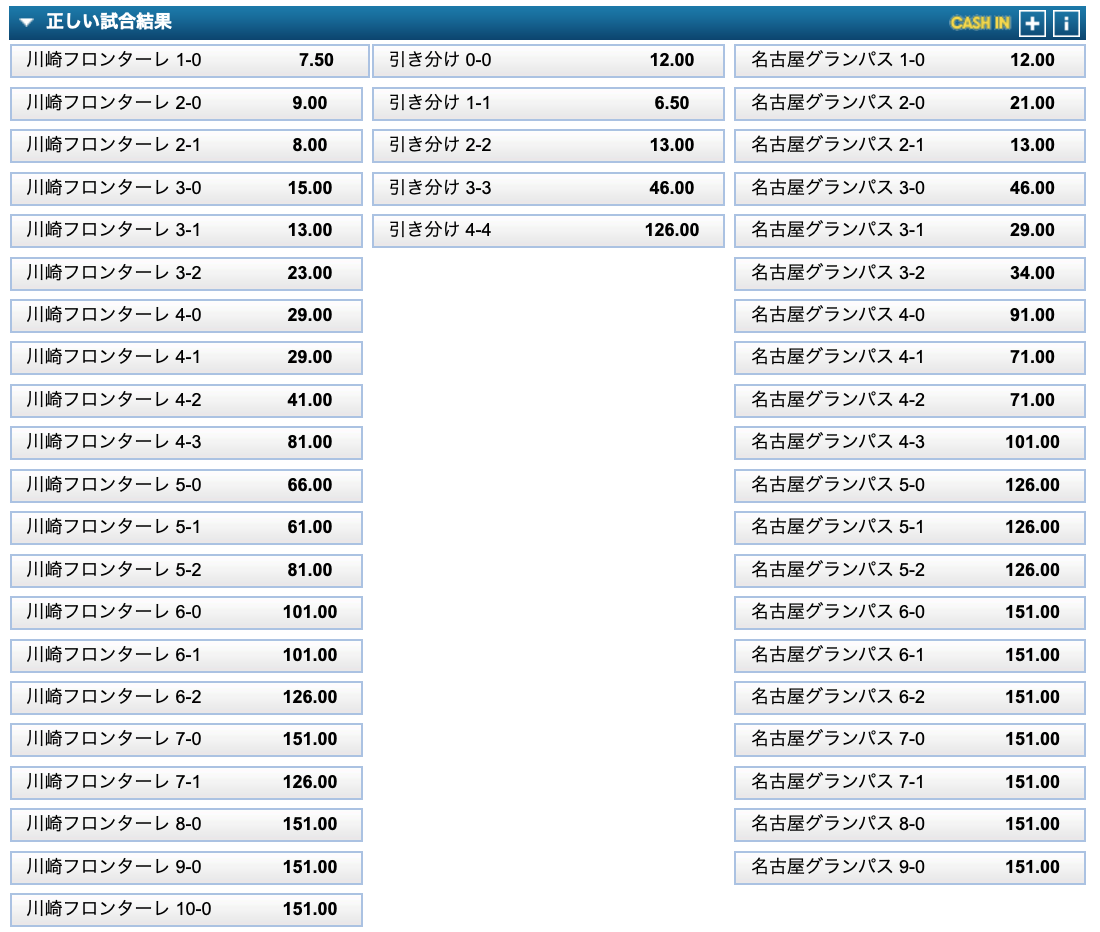 試合前オッズ・川崎フロンターレVS名古屋グランパス:2019年Jリーグ第12節