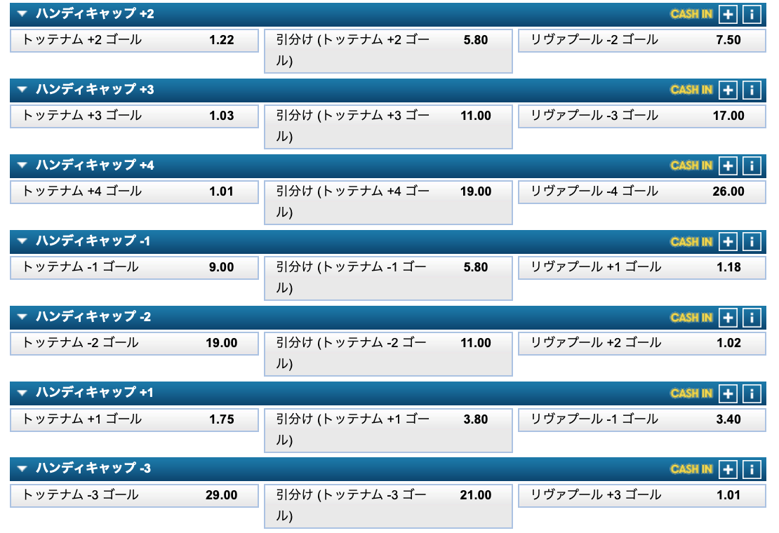 CL・チャンピオンズリーグ賭け方4・ハンディキャップ