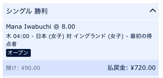 岩渕選手の先制点を予想・なでしこジャパン・女子W杯2019・日本VSイングランド