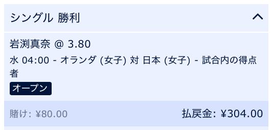 岩渕真奈選手のゴールを予想!