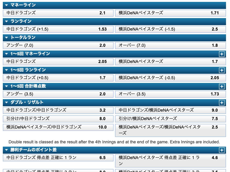 横浜DeNA対中日ドラゴンズの試合オッズ・ウィリアムヒル