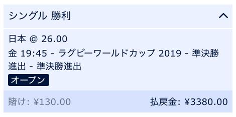 2019ラグビー日本W杯・ベスト4予想