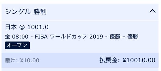 2019バスケットボールW杯日本優勝を予想!