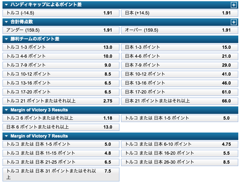 2019バスケットボールW杯1次ラウンド第1節日本対トルコ