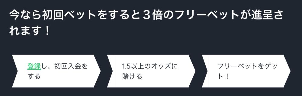 新規登録初回入金・3倍フリーベット貰い方・sportsbetio