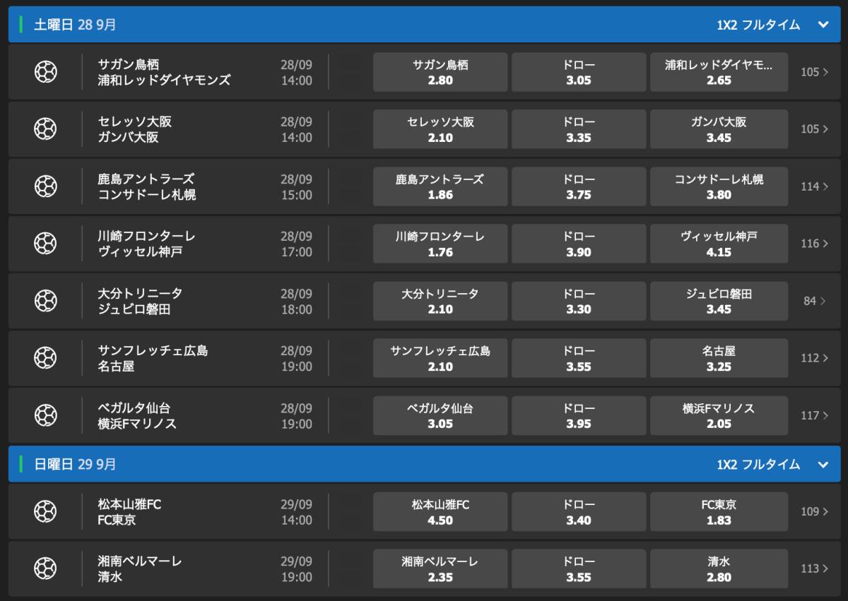 2019J1リーグ第27節・試合前予想オッズ・10bet