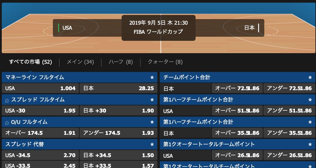 バスケットボールW杯・日本対アメリカ・試合前オッズ