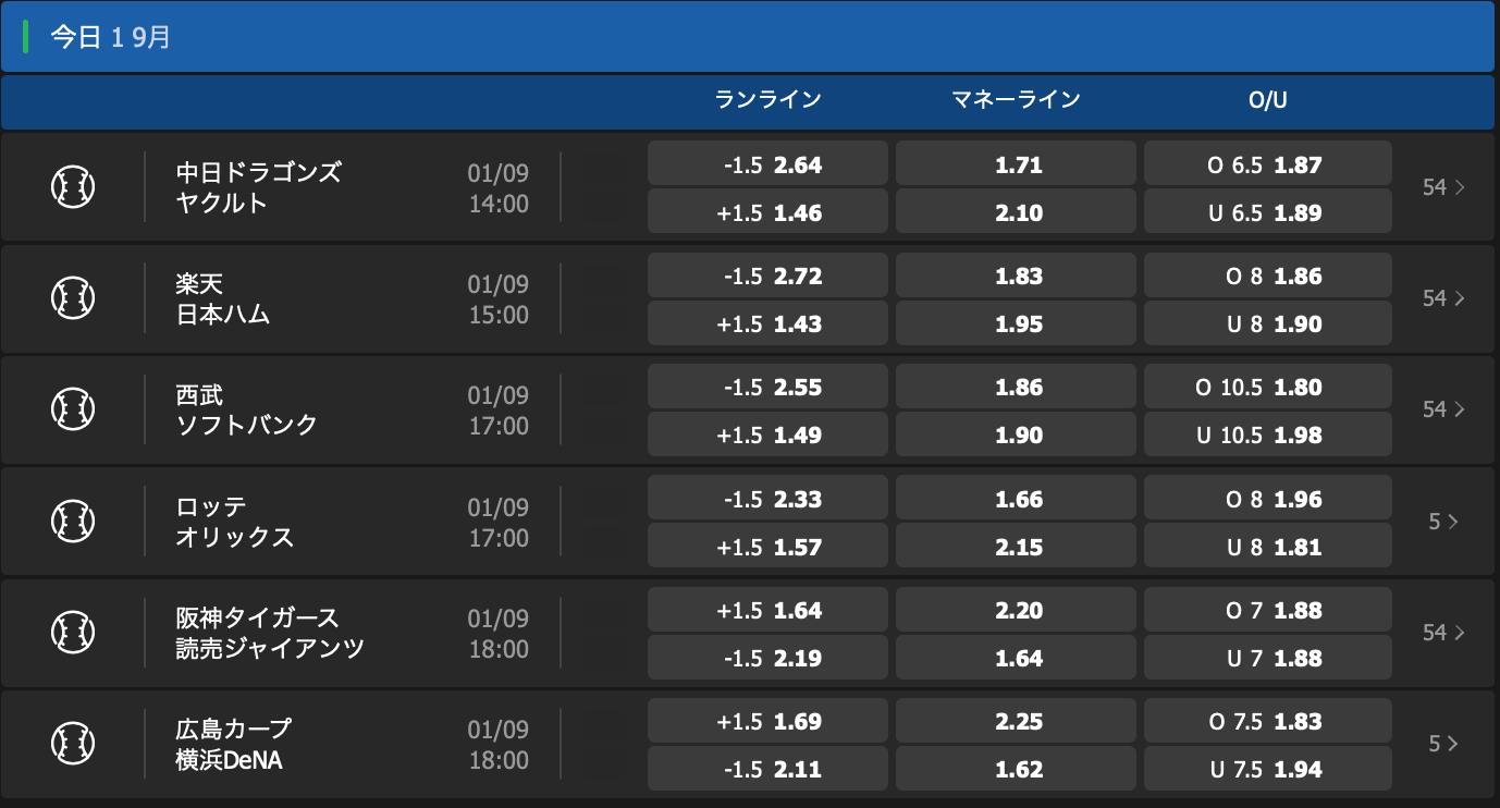 10bet Japan プロ野球オッズ・2019年9月1日