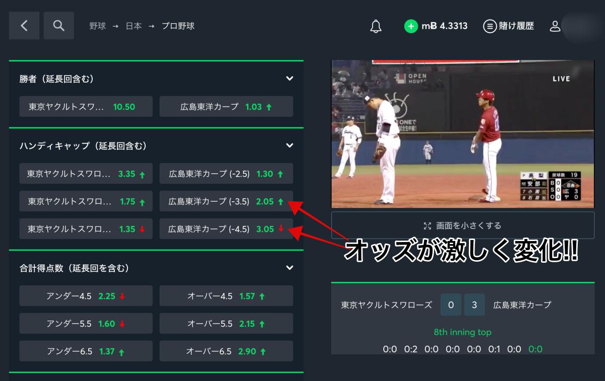 広島対ヤクルト・ライブストリーミング・生中継動画が観れるブックメーカー1・スポーツベット アイオー