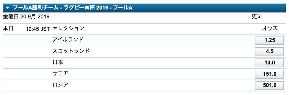 2019ラグビーW杯賭け方・プールA