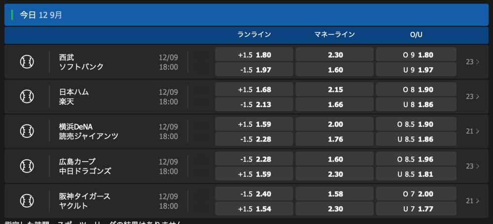 2019.9.12プロ野球オッズ・10bet Japan