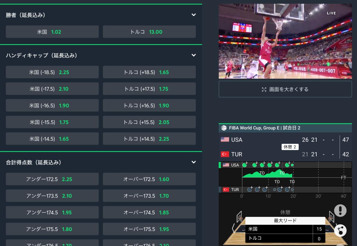 バスケットボールW杯2019・アメリカ対トルコ・ブックメーカー生中継・ライブストリーミング・sportsbetio