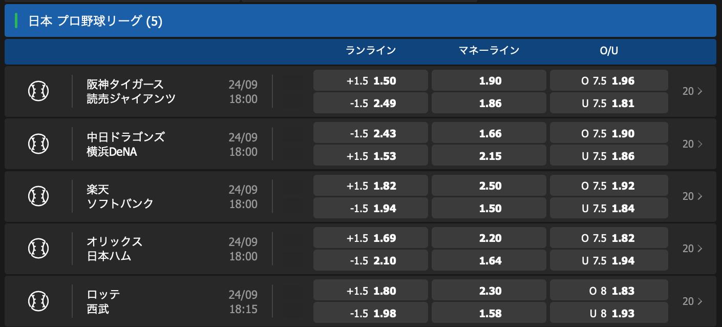 プロ野球予想オッズ.2019.9.24