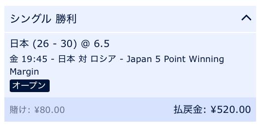 ラグビーW杯日本対ロシア