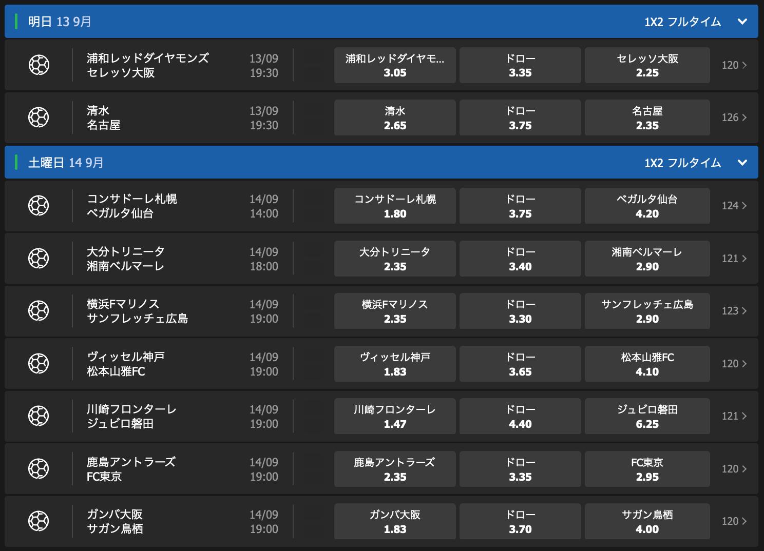 Jリーグ第26節・試合前予想オッズ・2019・10bet Japan