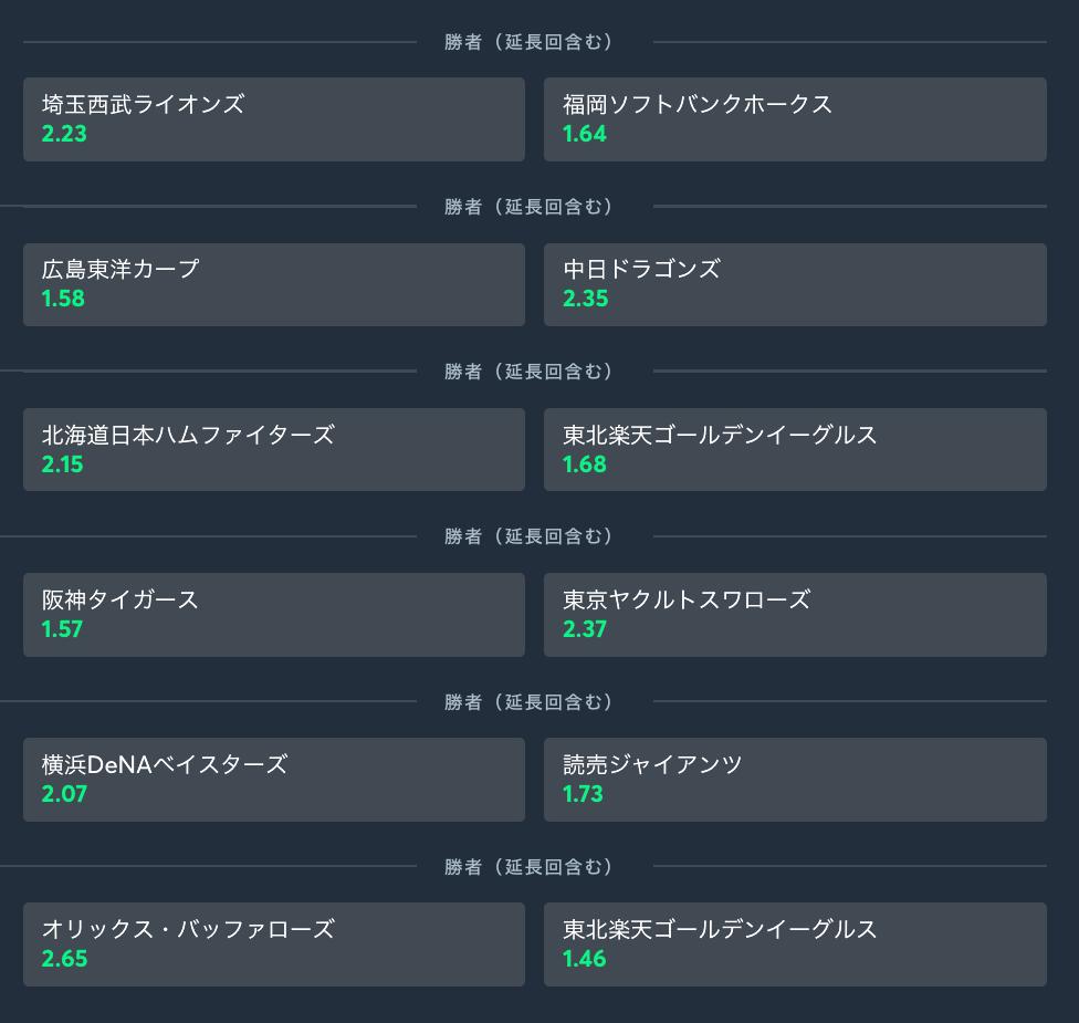 2019.9.12プロ野球オッズ・sportsbet io