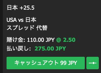 バスケットW杯・日本対アメリカ、予想